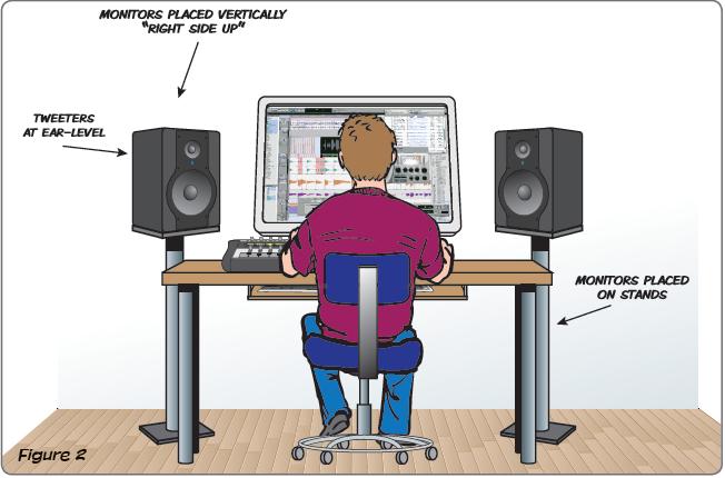 Facebook Marcador De Posición Para Ubicar Lugares En: ¿A Que Altura Ubicar Los Monitores En Estudio?